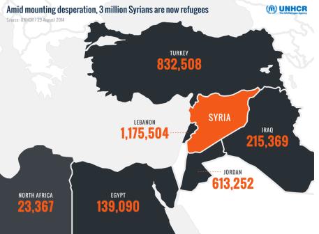 Middle-Eastern Refugee Map